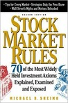 Stock Market Rules: 70 of the Most Widely Held Investment Axioms Explained, Examined, and Exposed