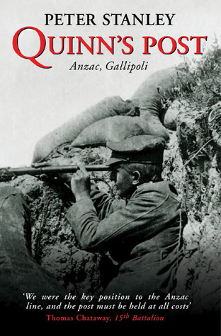 Quinn's Post: Anzac, Gallipoli