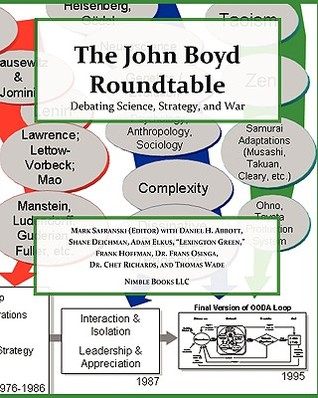 The John Boyd Roundtable by Mark Safranski