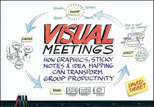 Visual Meetings by David Sibbet