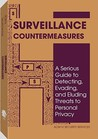 Surveillance Countermeasures by ACM IV Security Services