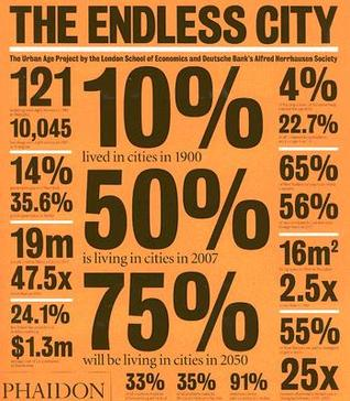 The Endless City by Ricky Burdett