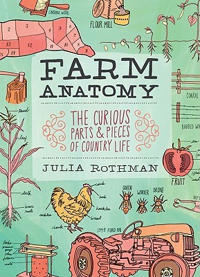 Farm Anatomy: Curious Parts and Pieces of Country Life