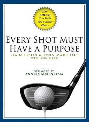 Every Shot Must Have a Purpose: How Golf54 Can Make You a Better Player