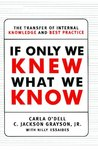 If Only We Knew What We Know: The Transfer of Internal Knowledge and Best Practi